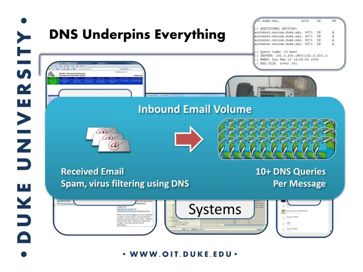 DNS Underpins Everything
