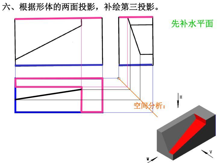 六、根据形体的两面投影,补绘第三投影。