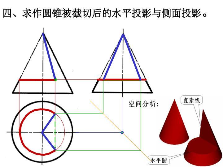 四、求作圆锥被截切后的水平投影与侧面投影