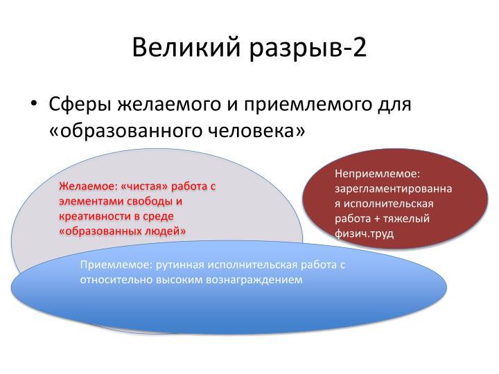 Великий разрыв-2