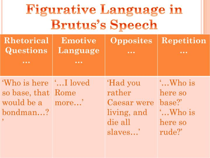 Figurative Language in