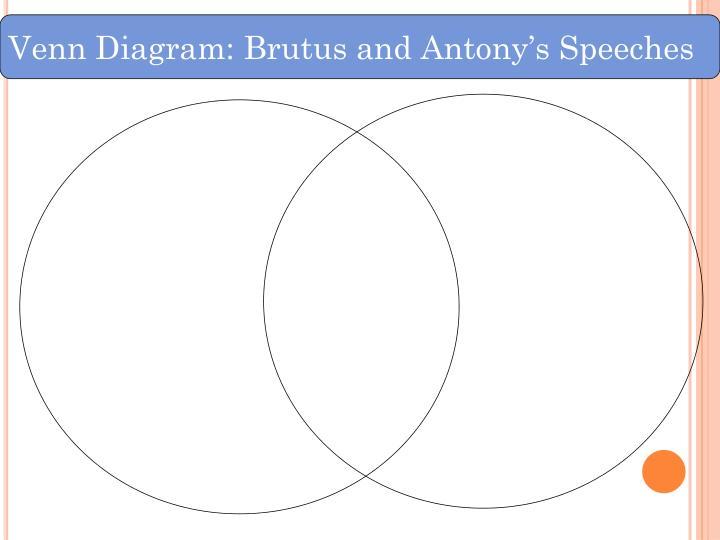 Venn Diagram: Brutus and Antony's Speeches