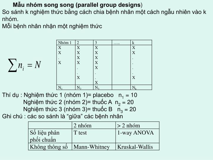 Mẫu nhóm song song (parallel group designs