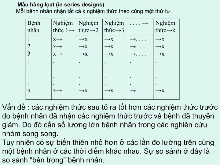 Mẫu hàng lọat (in series designs)