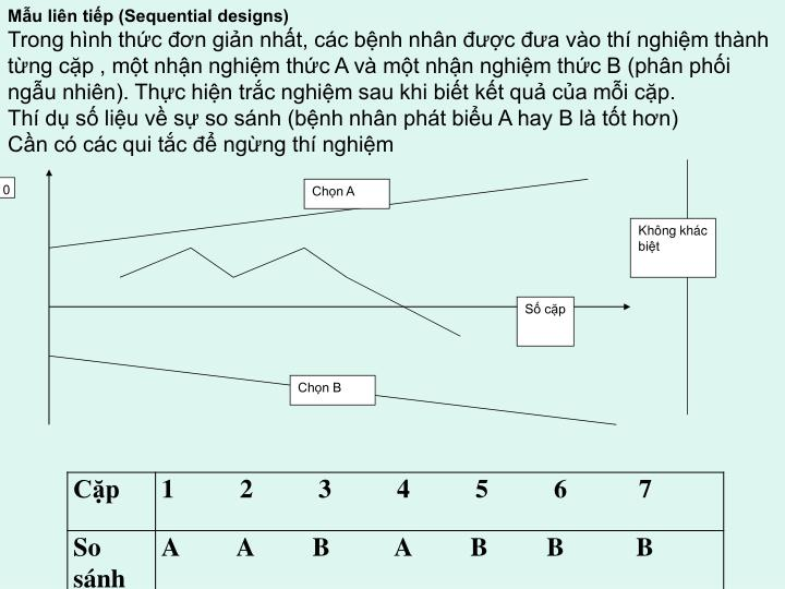 Mẫu liên tiếp (Sequential designs)