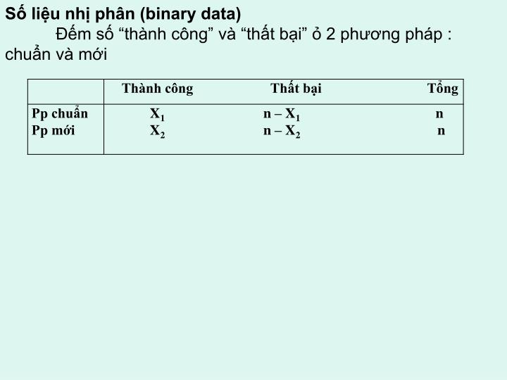 Số liệu nhị phân (binary data)