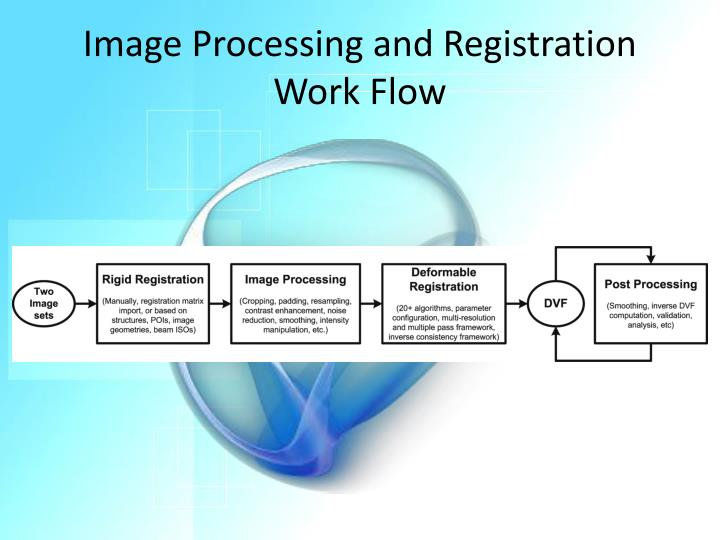 Image Processing and Registration Work Flow