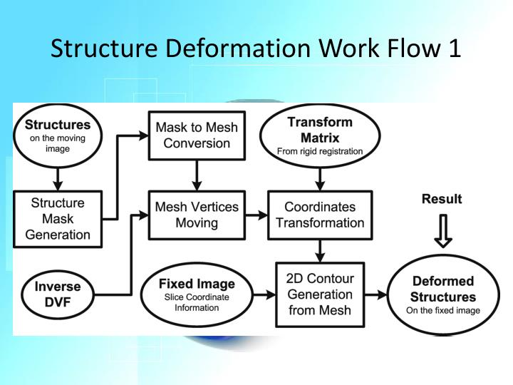 Structure Deformation Work Flow 1