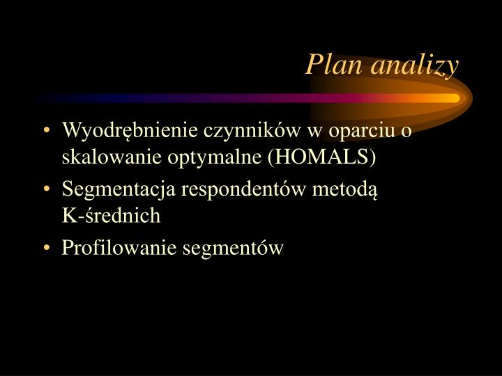 Plan analizy