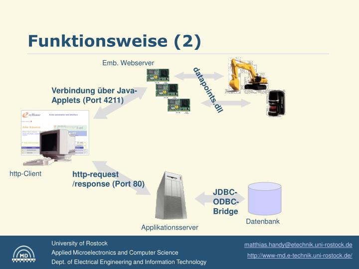 Funktionsweise (2)