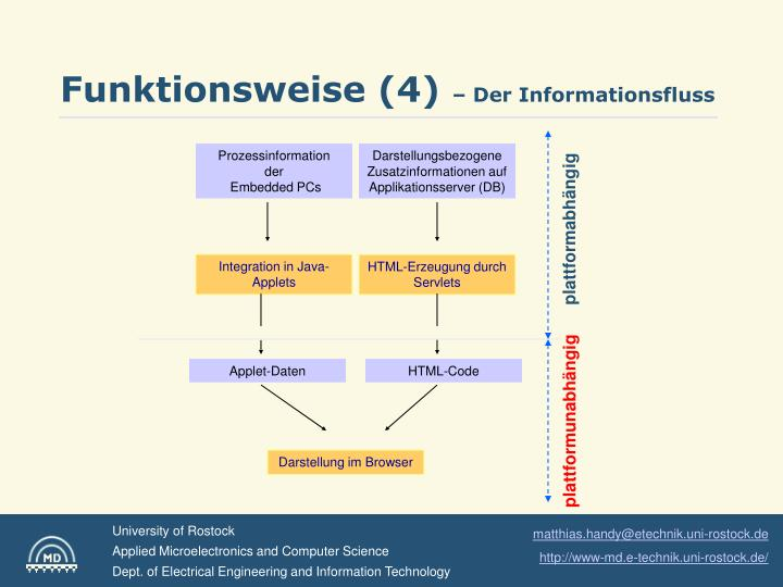 Funktionsweise (4)