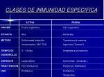 clases de inmunidad especifica