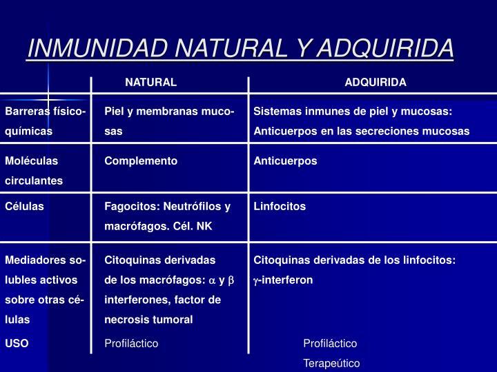 INMUNIDAD NATURAL Y ADQUIRIDA