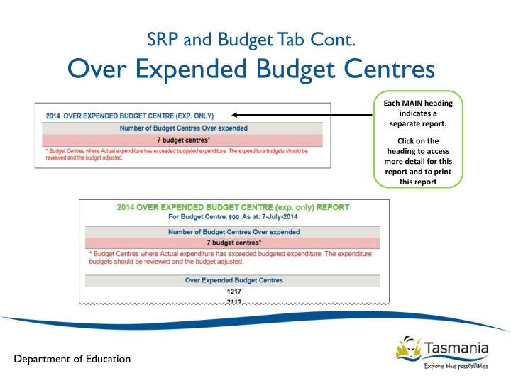 SRP and Budget