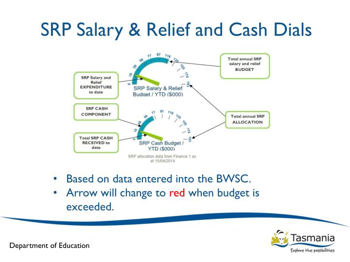 SRP Salary & Relief and Cash Dials