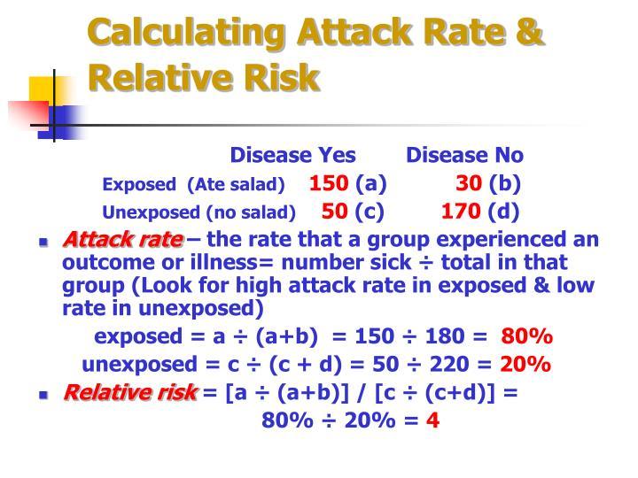 Calculating Attack Rate & Relative Risk