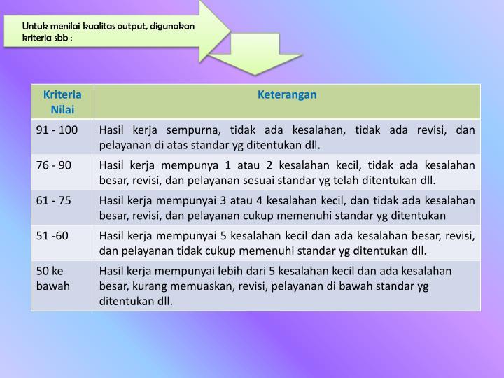 Untuk menilai kualitas output, digunakan kriteria sbb :