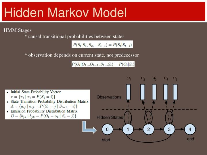 Hidden Markov Model