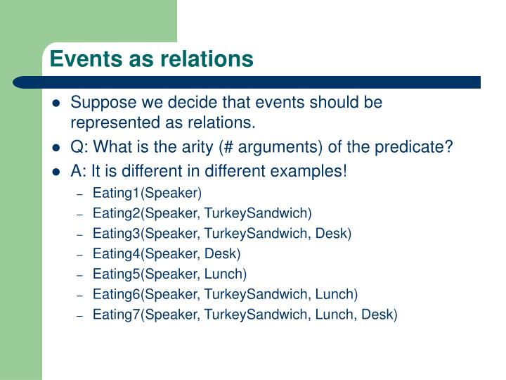 Events as relations