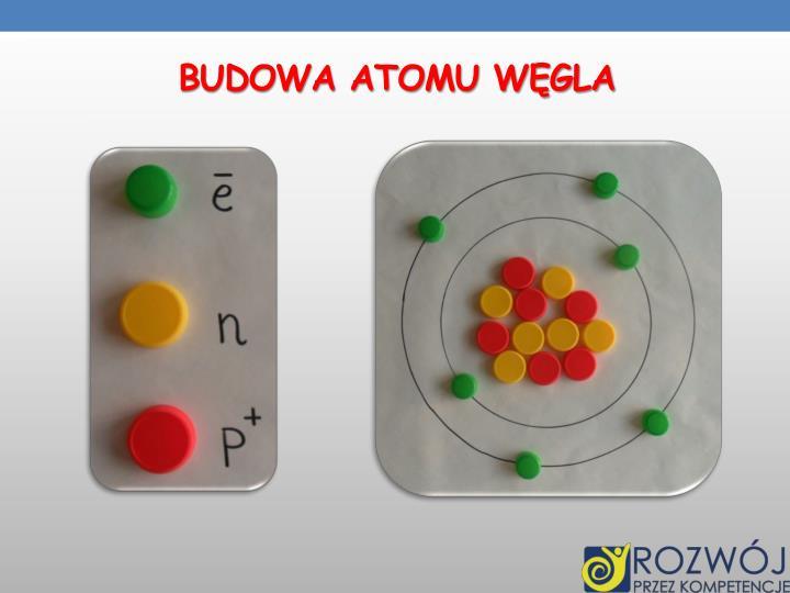 BUDOWA ATOMU WĘGLA