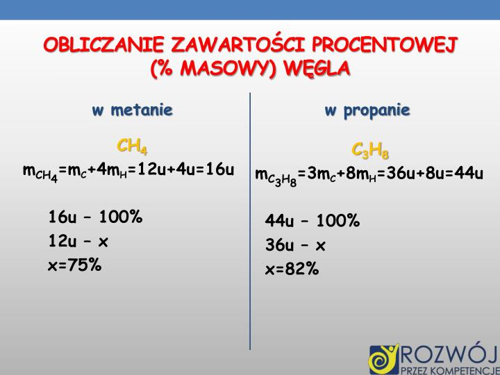 Obliczanie zawartości procentowej (% masowy) węgla