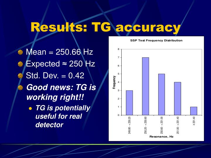 Results: TG accuracy