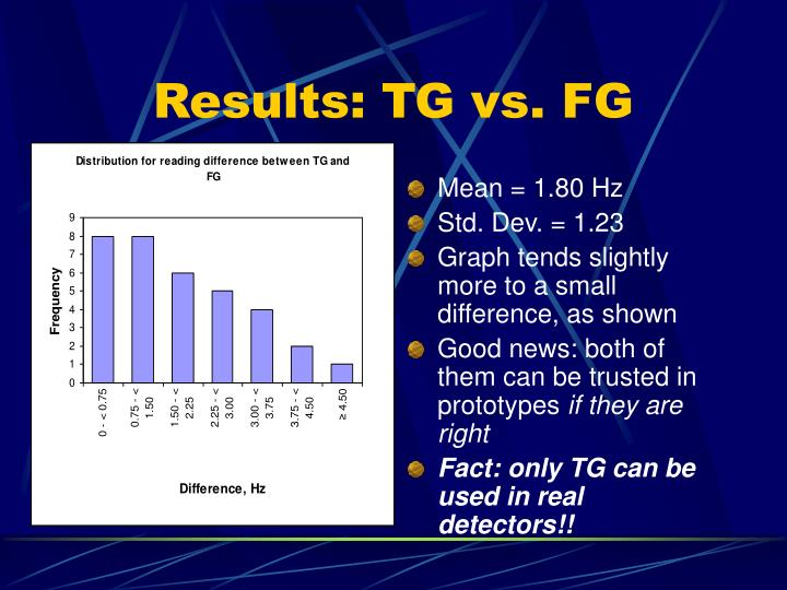 Results: TG vs. FG