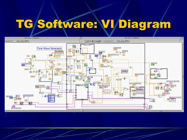 TG Software: VI Diagram