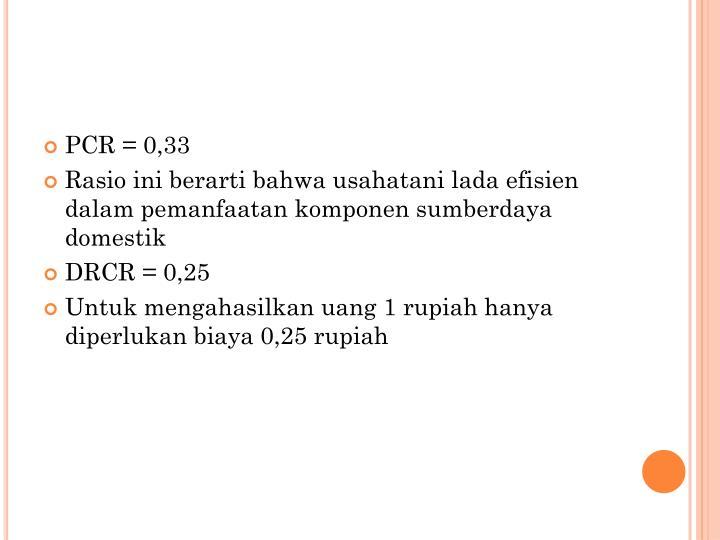 PCR = 0,33