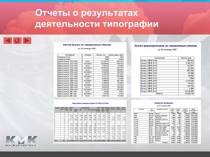 Отчеты о результатах деятельности типографии