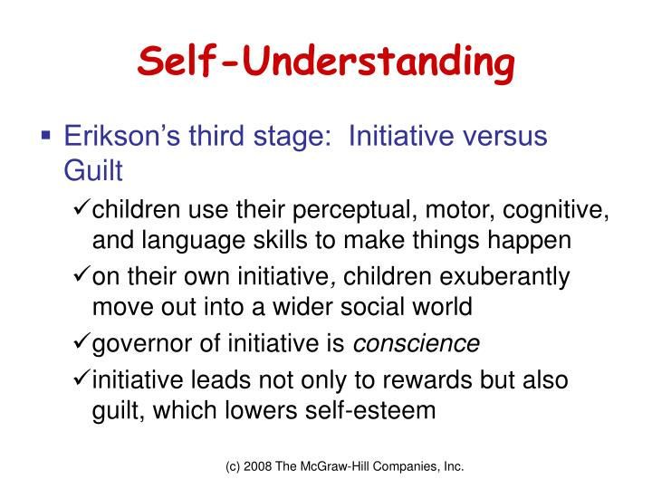 Self-Understanding
