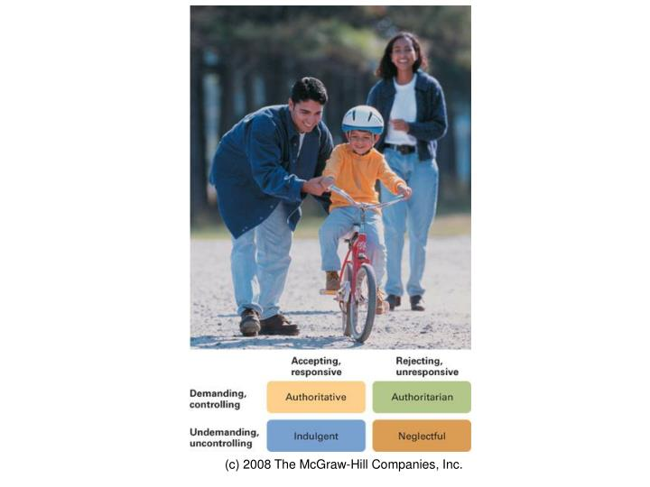 (c) 2008 The McGraw-Hill Companies, Inc.