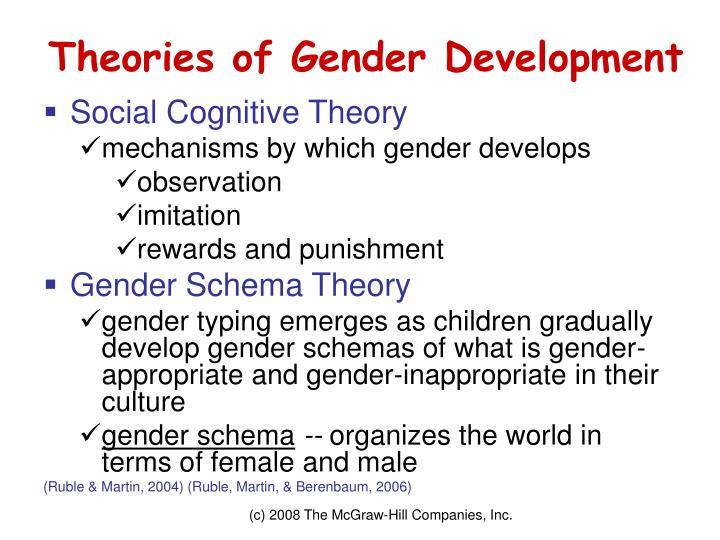 Theories of Gender Development