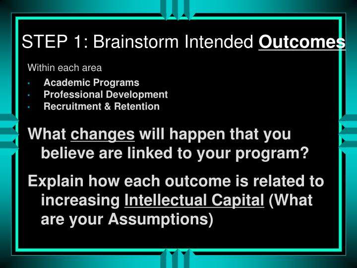 STEP 1:Brainstorm Intended