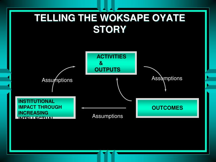 TELLING THE WOKSAPE OYATE STORY