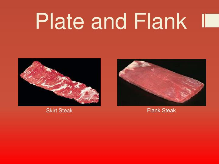 Plate and Flank