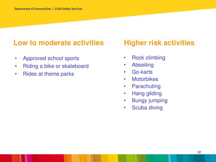 Low to moderate activities