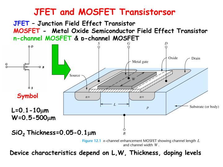 JFET and MOSFET Transistorsor