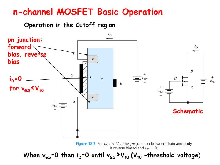 n-channel MOSFET Basic Operation