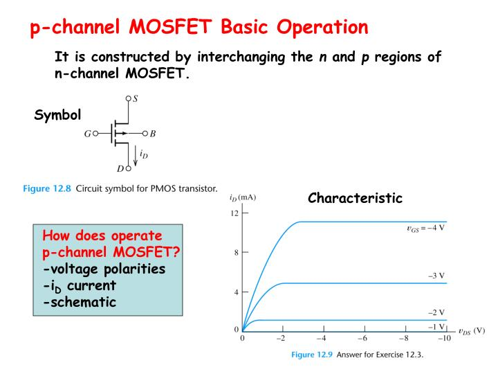 p-channel MOSFET Basic Operation