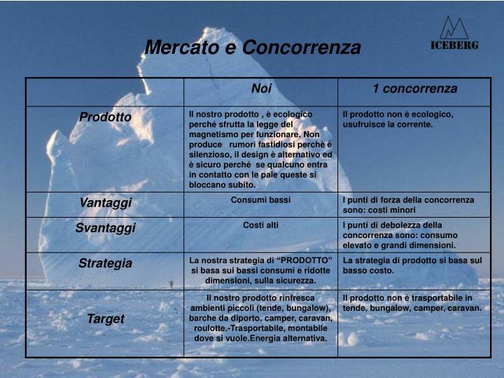 Mercato e Concorrenza