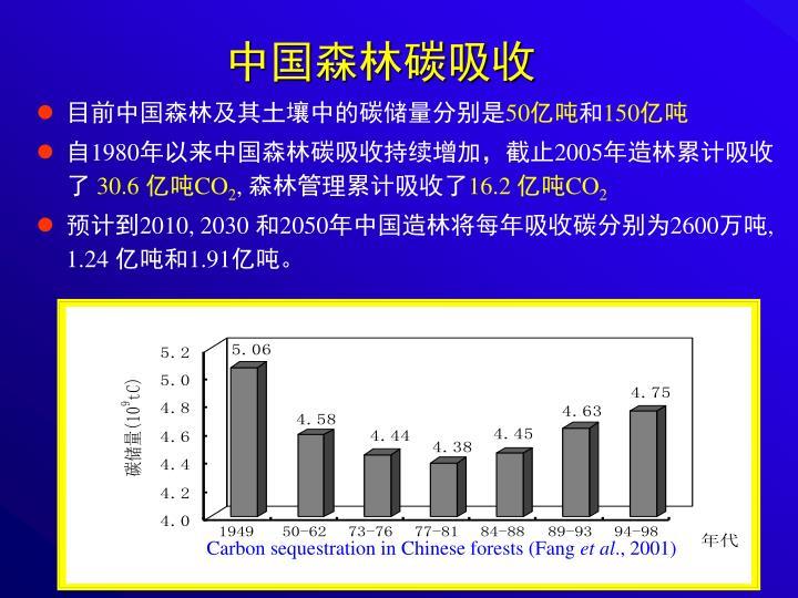 中国森林碳吸收