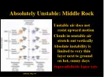 absolutely unstable middle rock