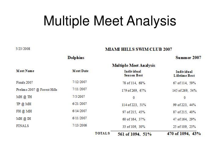 Multiple Meet Analysis