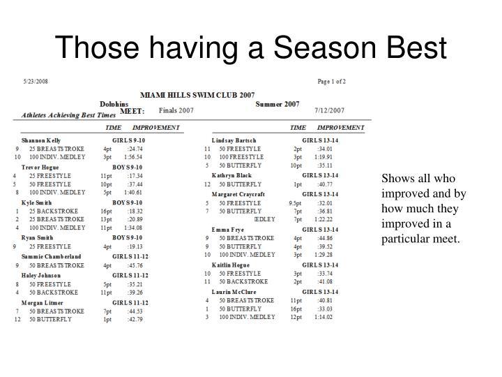 Those having a Season Best