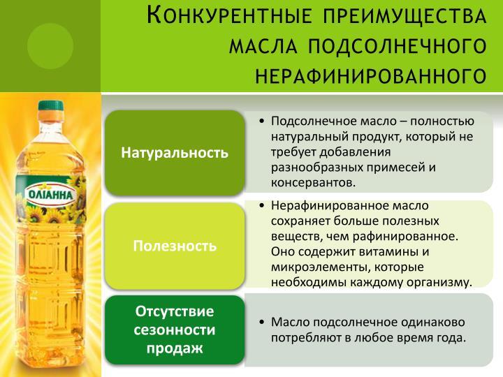 Конкурентные преимущества масла подсолнечного нерафинированного