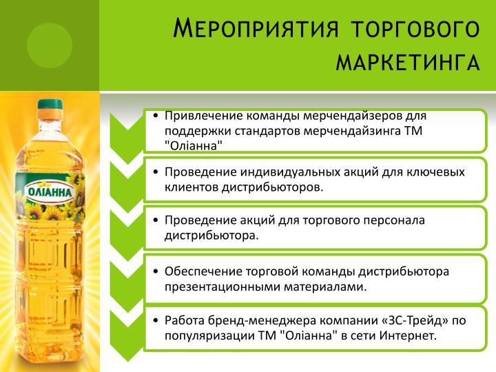 Мероприятия торгового маркетинга