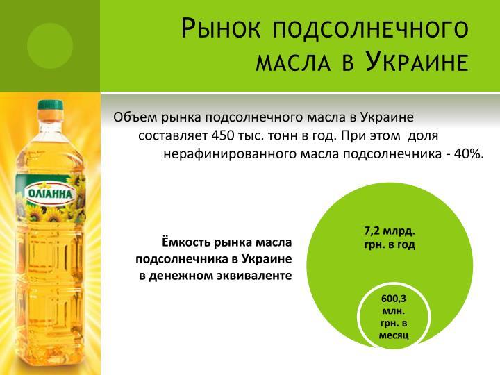 Рынок подсолнечного масла в Украине