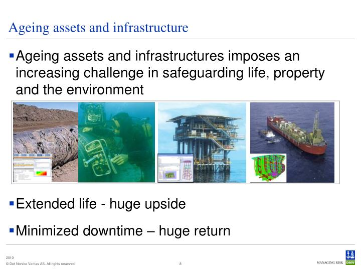 Ageing assets and infrastructure