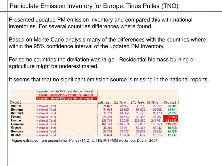 Particulate Emission Inventory for Europe, Tinus Pulles (TNO)